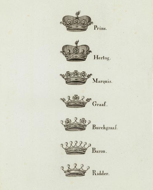 Wapenregister van de Nederlandse adel-1570